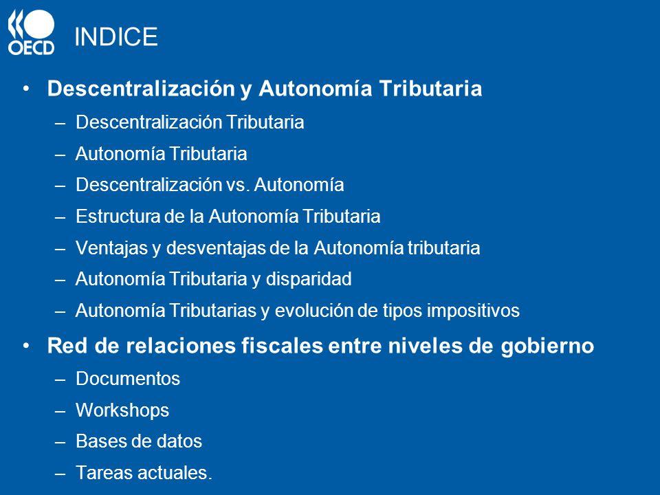 INDICE Descentralización y Autonomía Tributaria