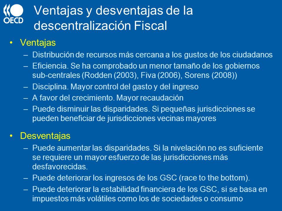 Ventajas y desventajas de la descentralización Fiscal