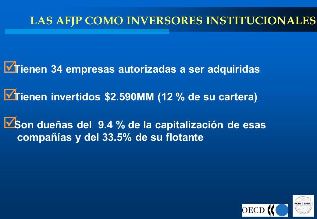 LAS AFJP COMO INVERSORES INSTITUCIONALES