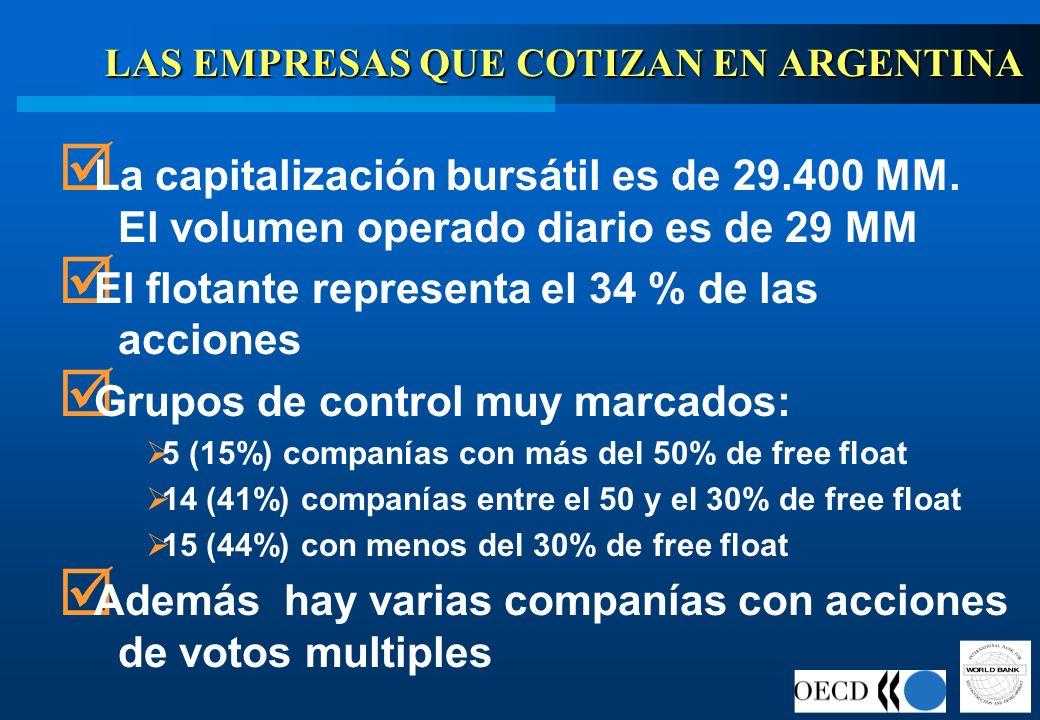 LAS EMPRESAS QUE COTIZAN EN ARGENTINA