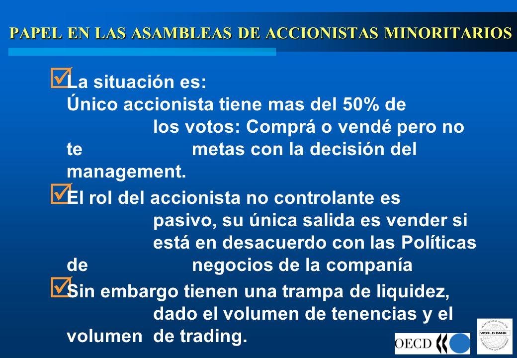 PAPEL EN LAS ASAMBLEAS DE ACCIONISTAS MINORITARIOS