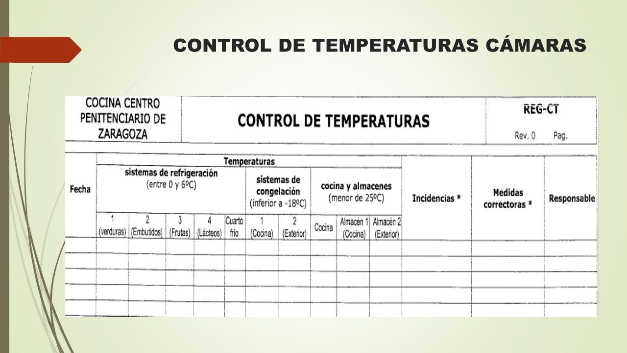 CONTROL DE TEMPERATURAS CÁMARAS
