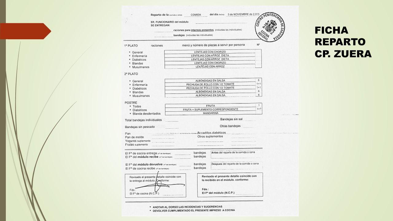 FICHA REPARTO CP. ZUERA