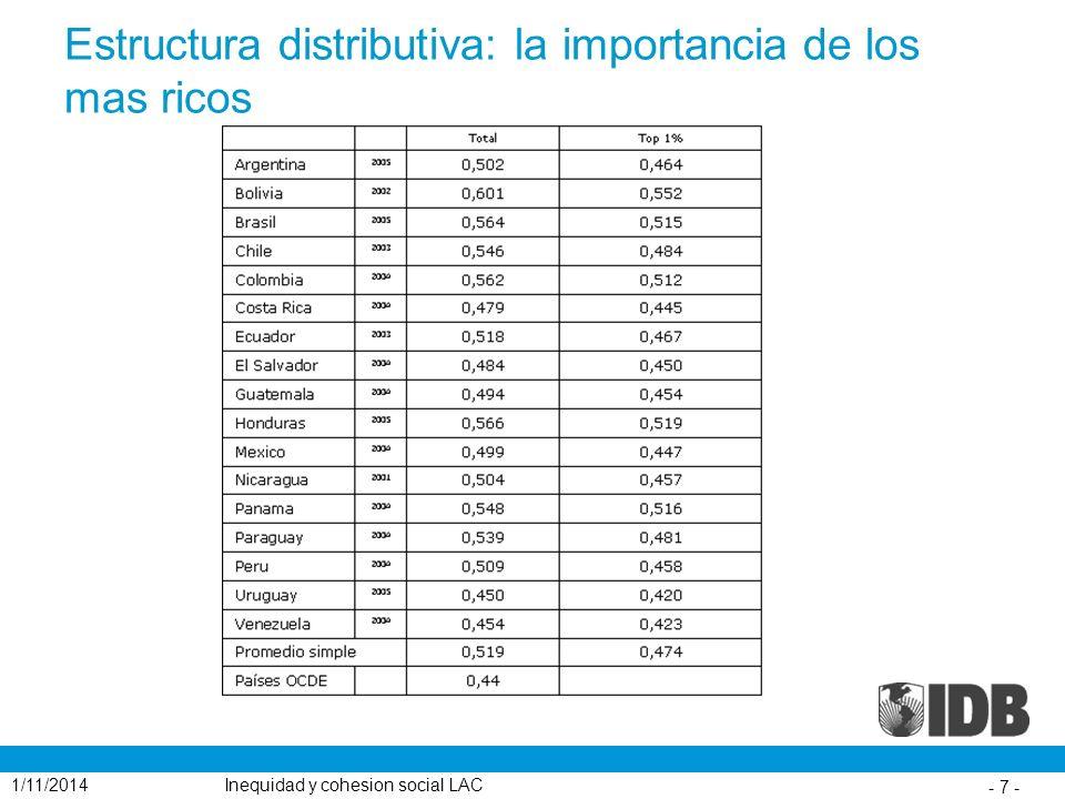 Estructura distributiva: la importancia de los mas ricos
