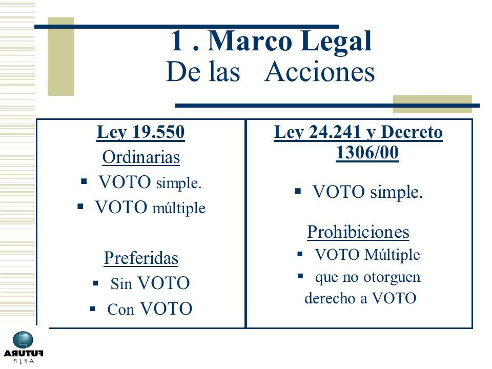 1 . Marco Legal De las Acciones