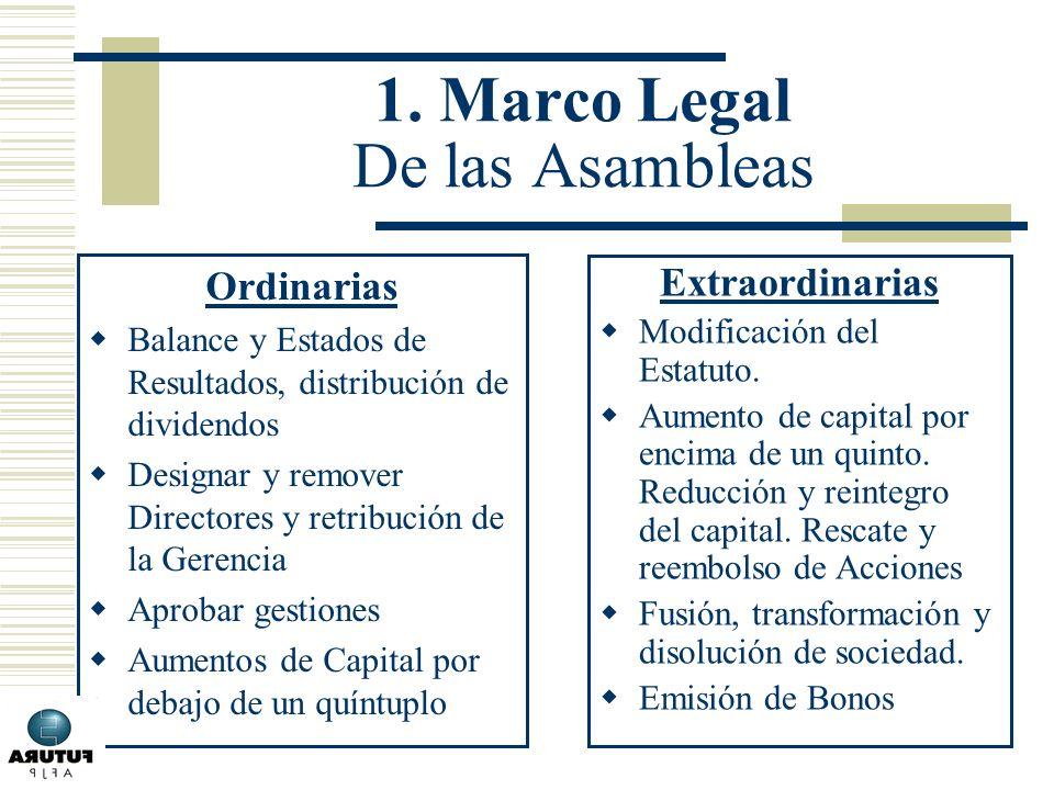 1. Marco Legal De las Asambleas