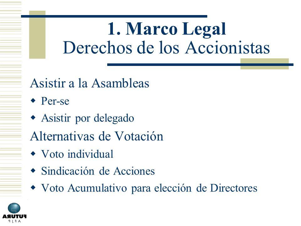 1. Marco Legal Derechos de los Accionistas