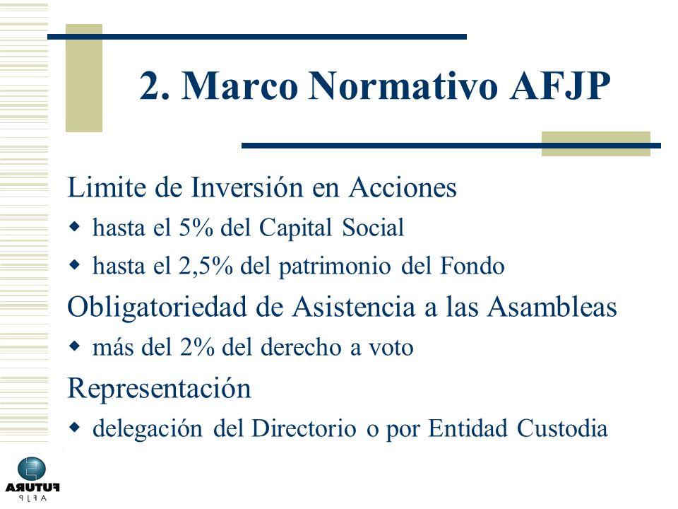 2. Marco Normativo AFJP Limite de Inversión en Acciones