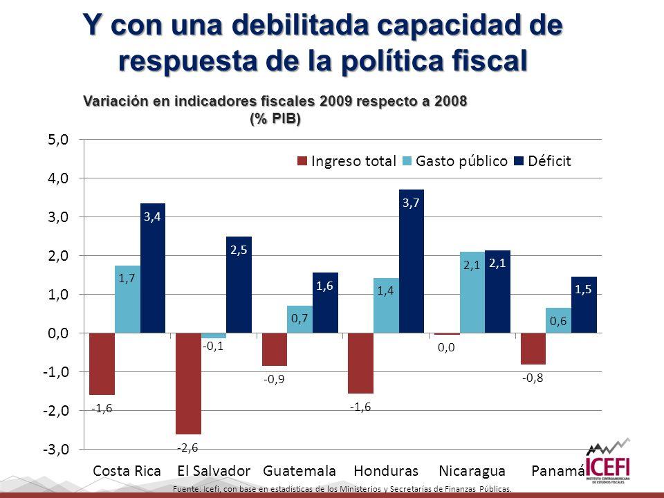 Variación en indicadores fiscales 2009 respecto a 2008 (% PIB)
