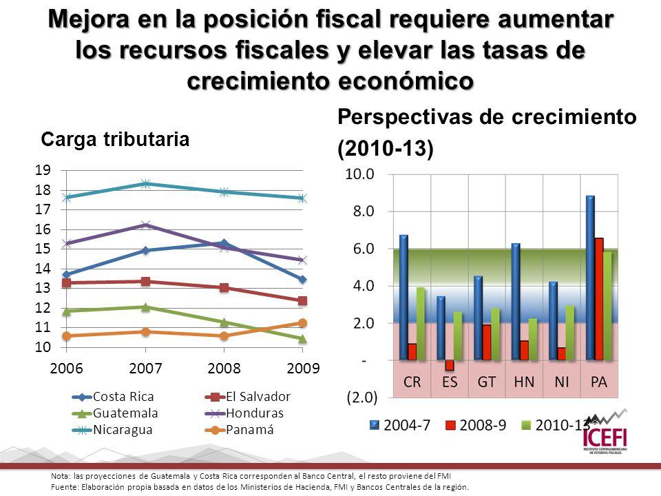 Mejora en la posición fiscal requiere aumentar los recursos fiscales y elevar las tasas de crecimiento económico