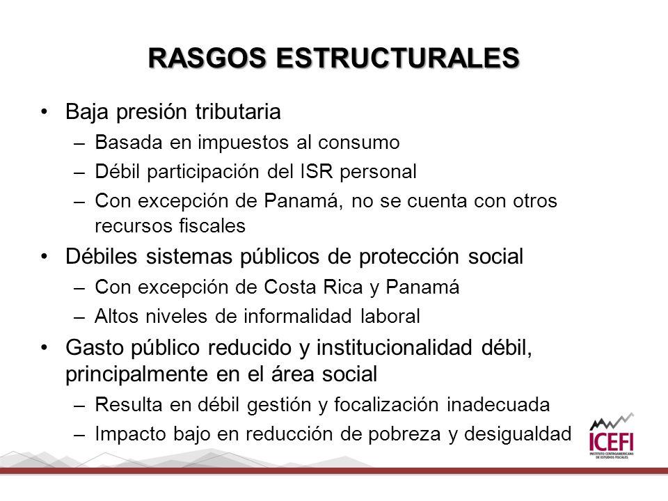 RASGOS ESTRUCTURALES Baja presión tributaria