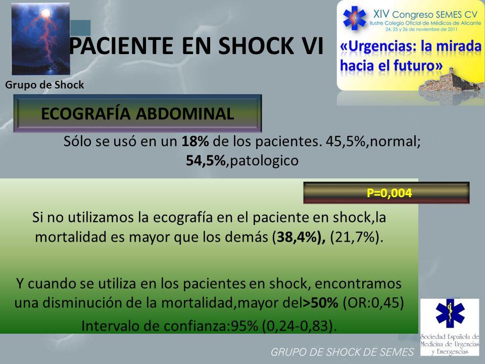 PACIENTE EN SHOCK VI ECOGRAFÍA ABDOMINAL