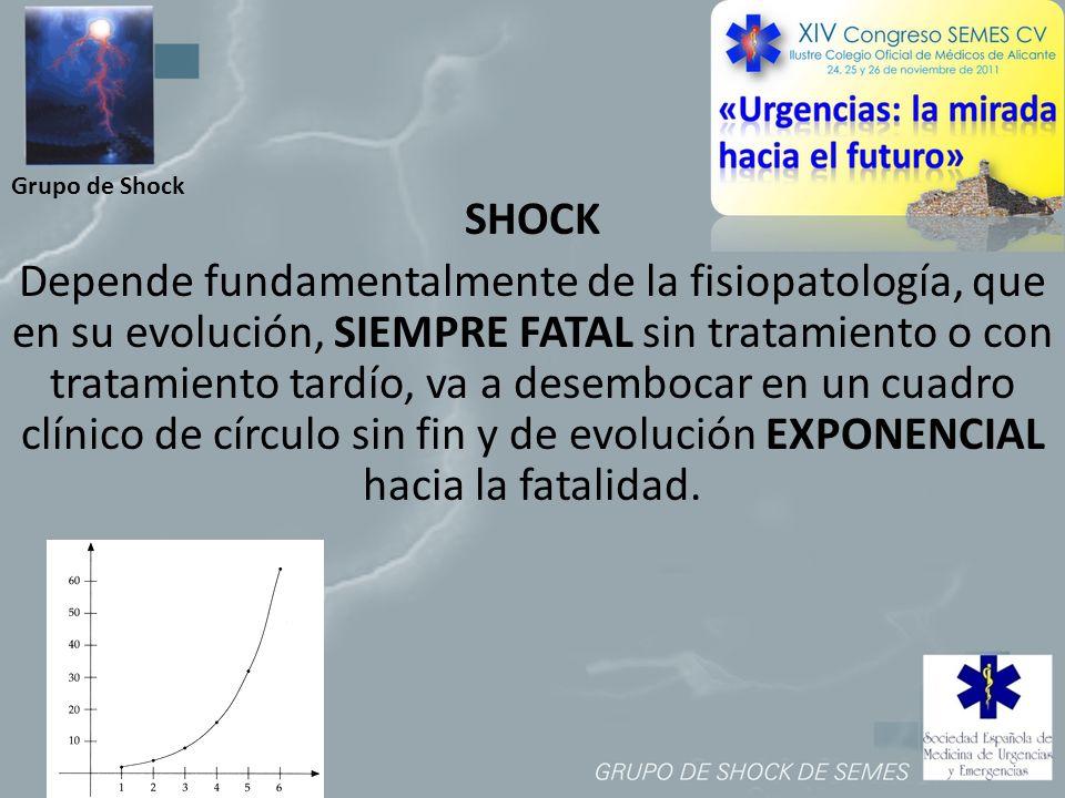 Grupo de Shock SHOCK.
