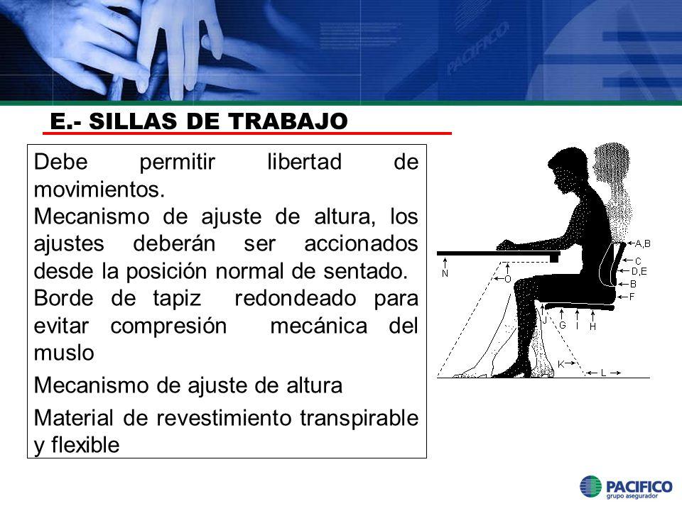 Ergonomia y autocuidado en las oficinas ppt descargar for Sillas para trabajo