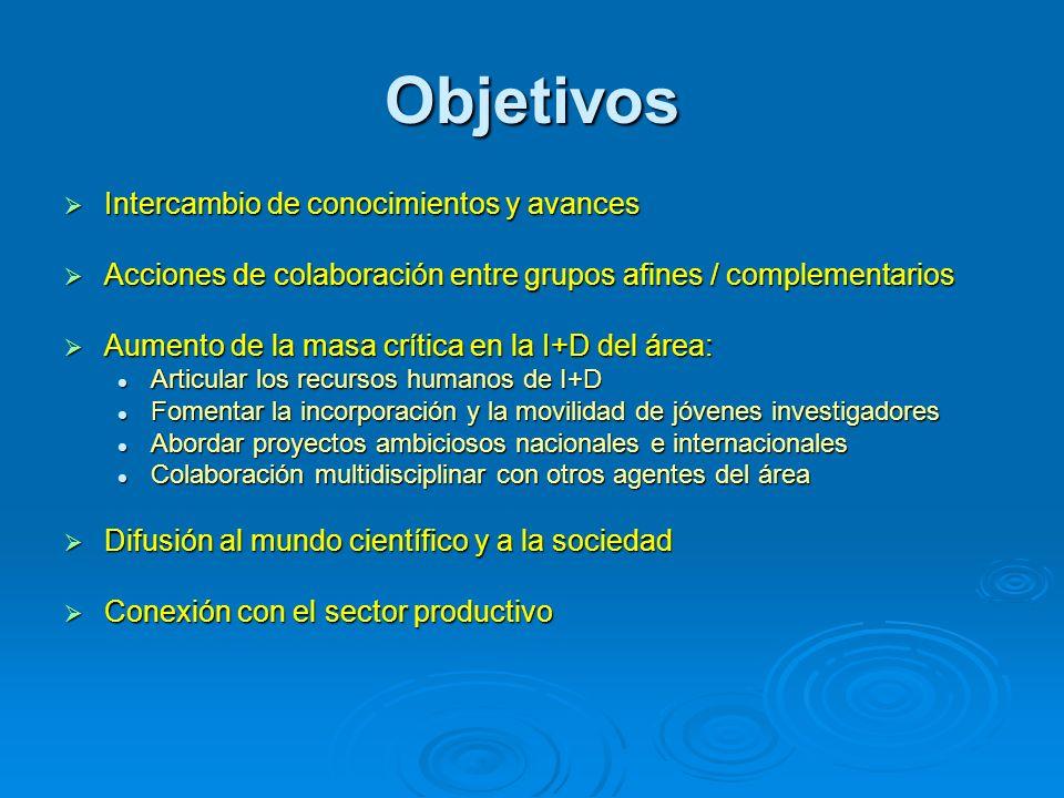 Objetivos Intercambio de conocimientos y avances