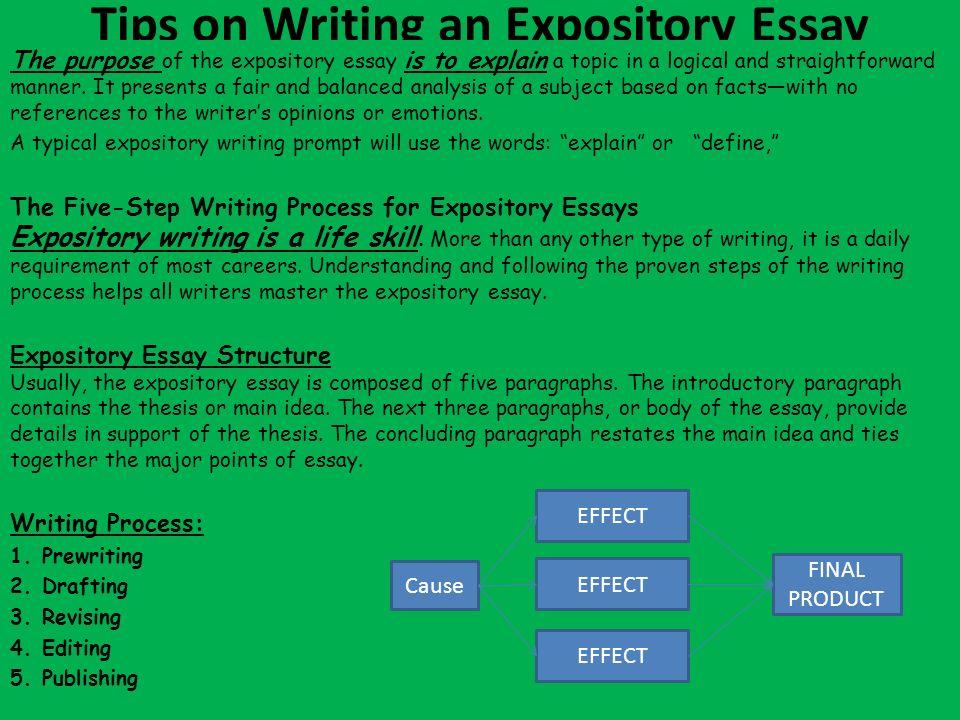 Steps to write an analysis essay