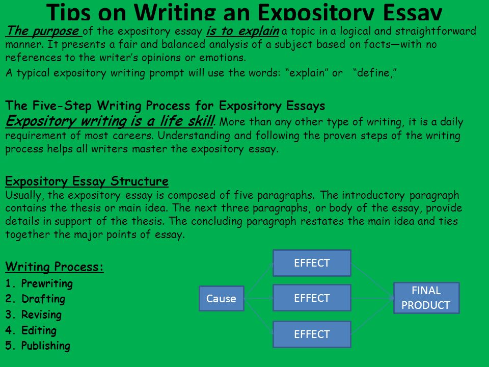 writing process expository essay A common method for writing an expository essay is the five-paragraph approach this is, however, by no means the only formula for writing such essays.