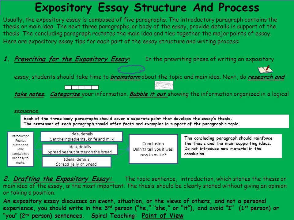 expository essay ideas college Consider these 50 expository essay topics and pick one that will get you an a+ when you are assigned to write an expository essay college papers for sale.