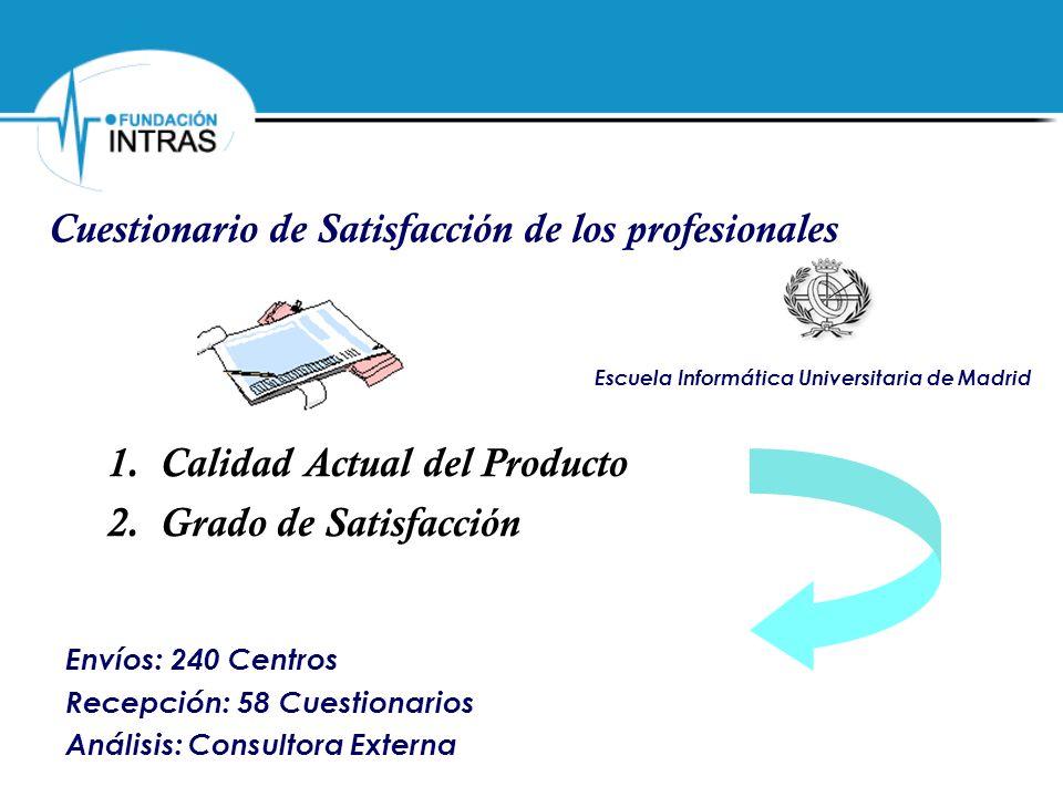 Escuela Informática Universitaria de Madrid