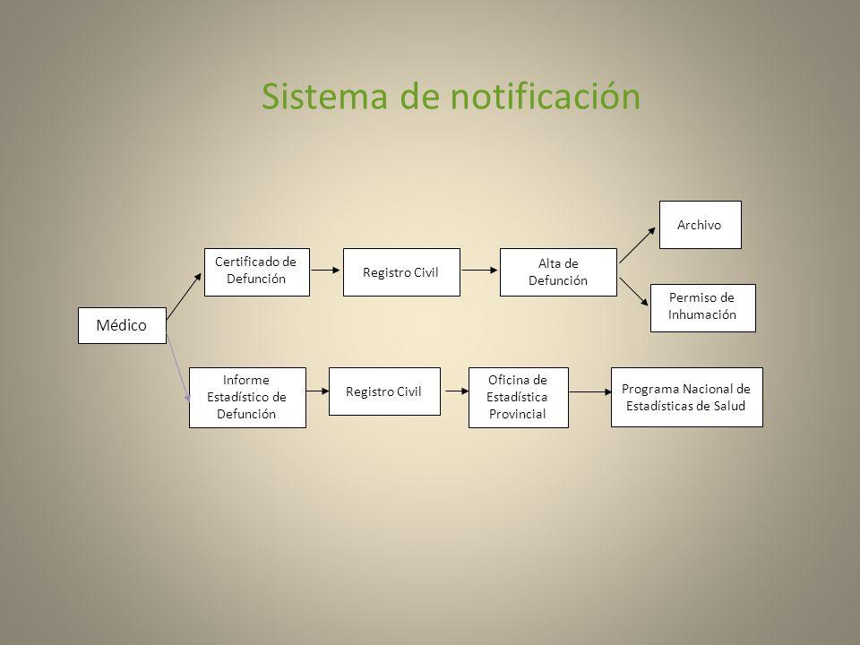 Sistema de notificación