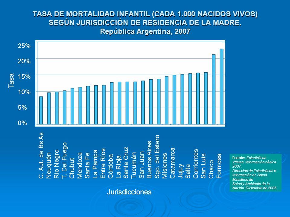TASA DE MORTALIDAD INFANTIL (CADA 1