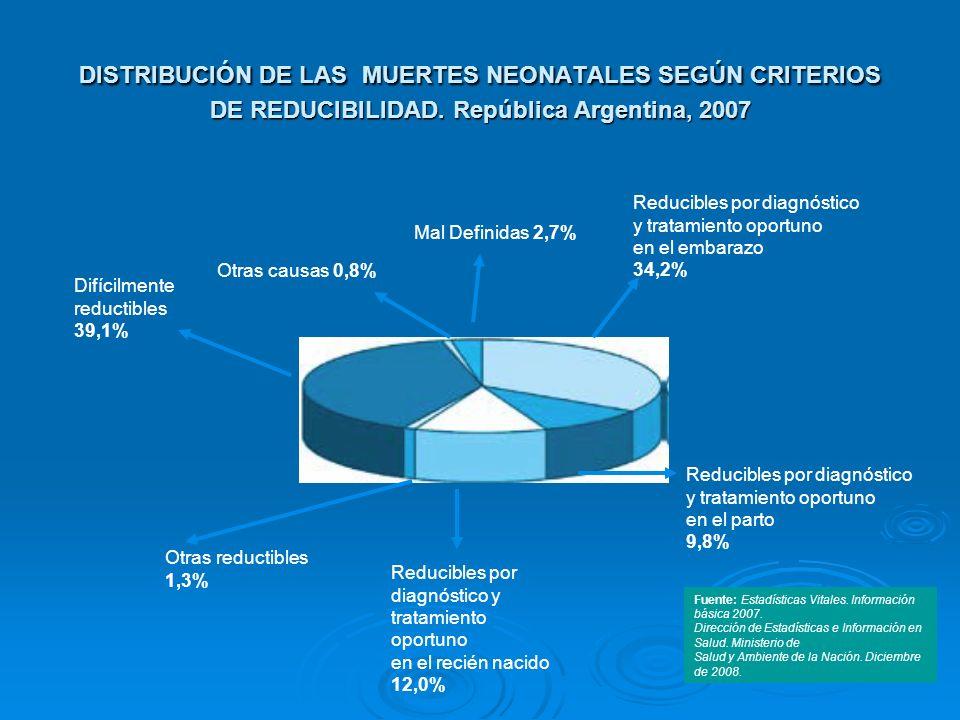 DISTRIBUCIÓN DE LAS MUERTES NEONATALES SEGÚN CRITERIOS DE REDUCIBILIDAD. República Argentina, 2007