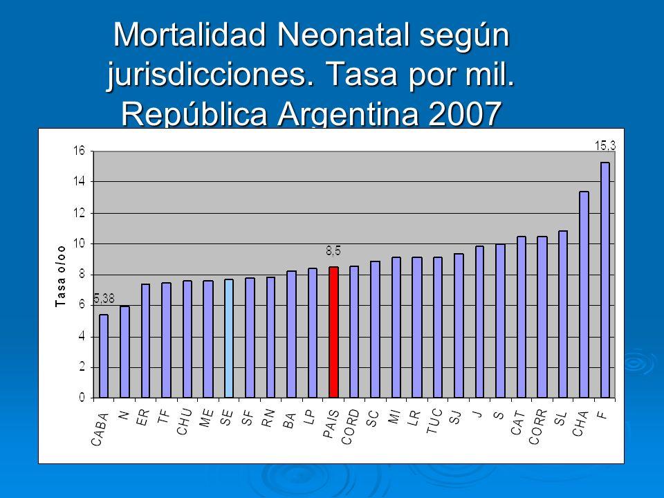 Mortalidad Neonatal según jurisdicciones. Tasa por mil