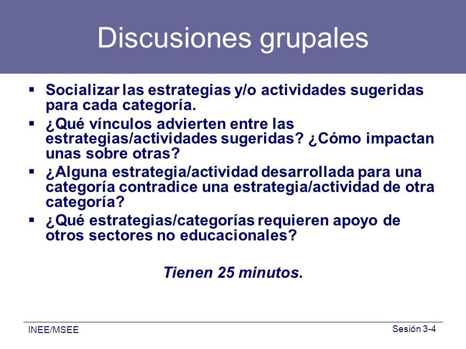 Discusiones grupalesSocializar las estrategias y/o actividades sugeridas para cada categoría.