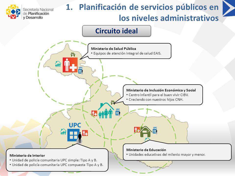 Avances en microplanificaci n ppt descargar for Ministerio del interior horario de atencion