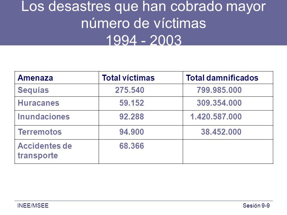 Los desastres que han cobrado mayor número de víctimas 1994 - 2003