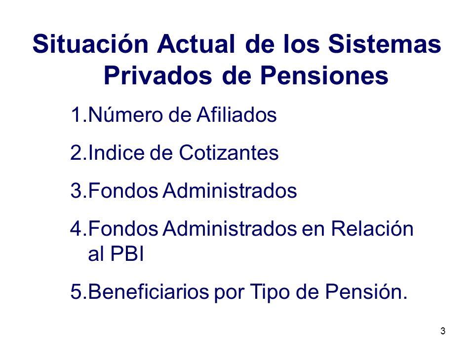 Situación Actual de los Sistemas Privados de Pensiones