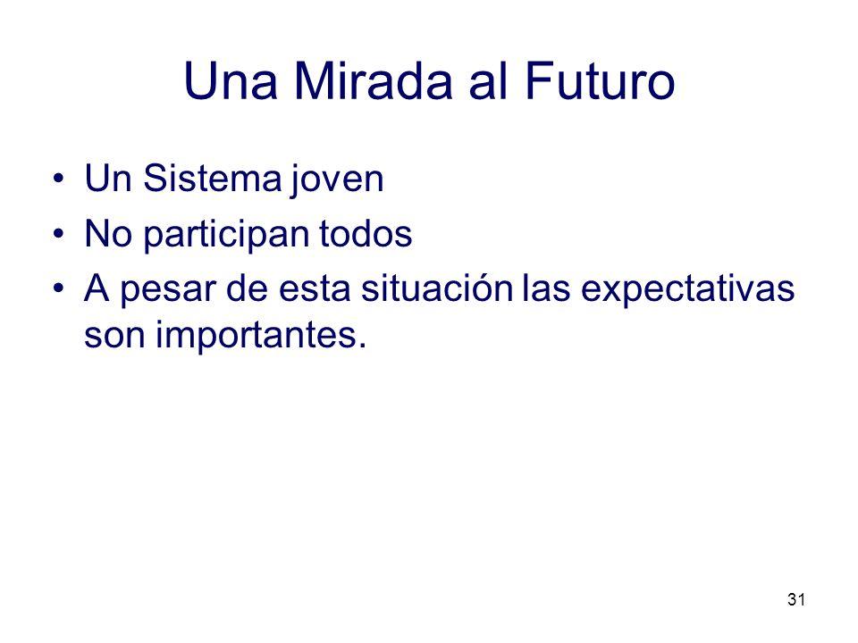 Una Mirada al Futuro Un Sistema joven No participan todos