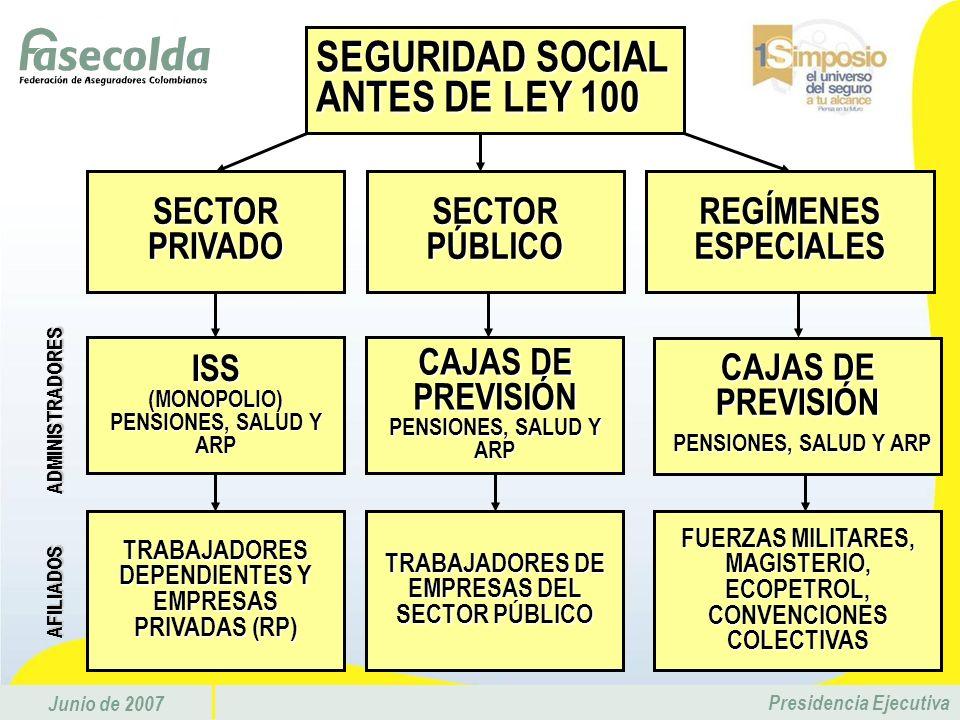 SEGURIDAD SOCIAL ANTES DE LEY 100