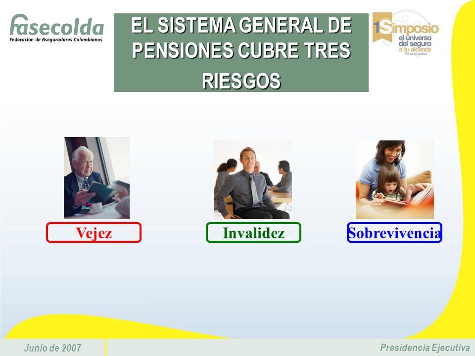 EL SISTEMA GENERAL DE PENSIONES CUBRE TRES RIESGOS
