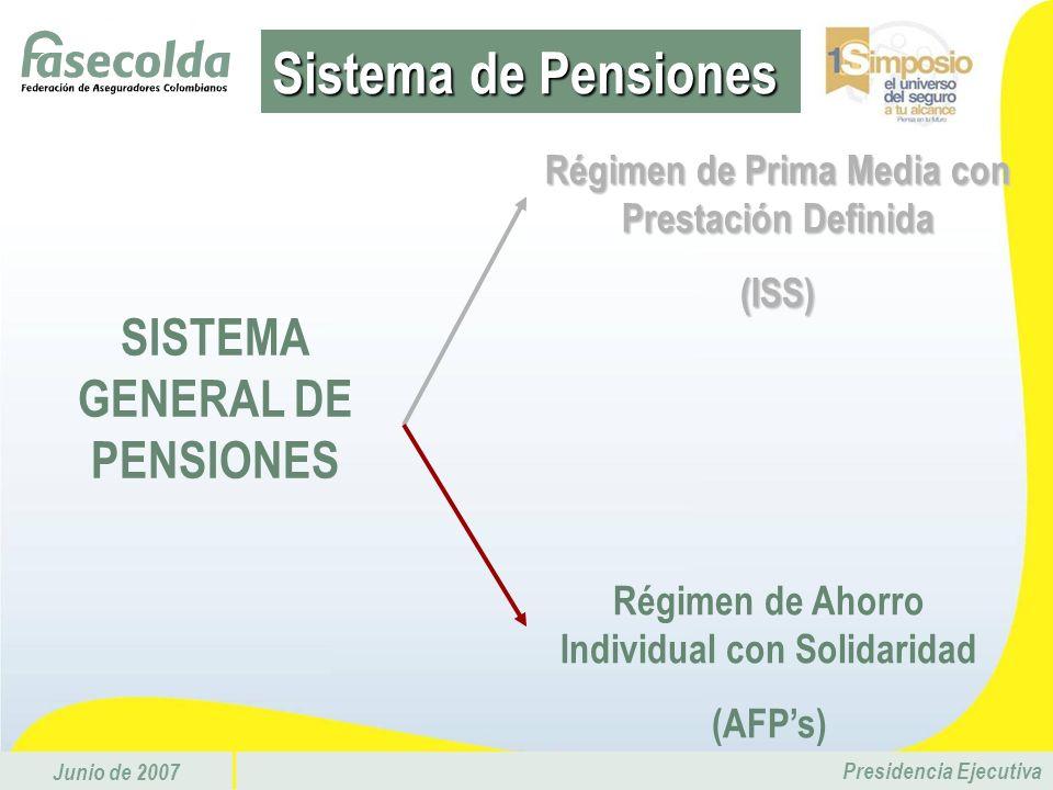 Sistema de Pensiones SISTEMA GENERAL DE PENSIONES