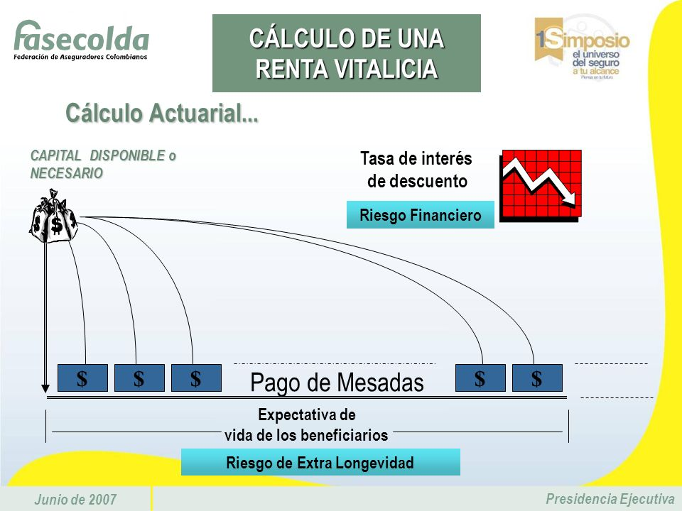 CÁLCULO DE UNA RENTA VITALICIA Cálculo Actuarial...