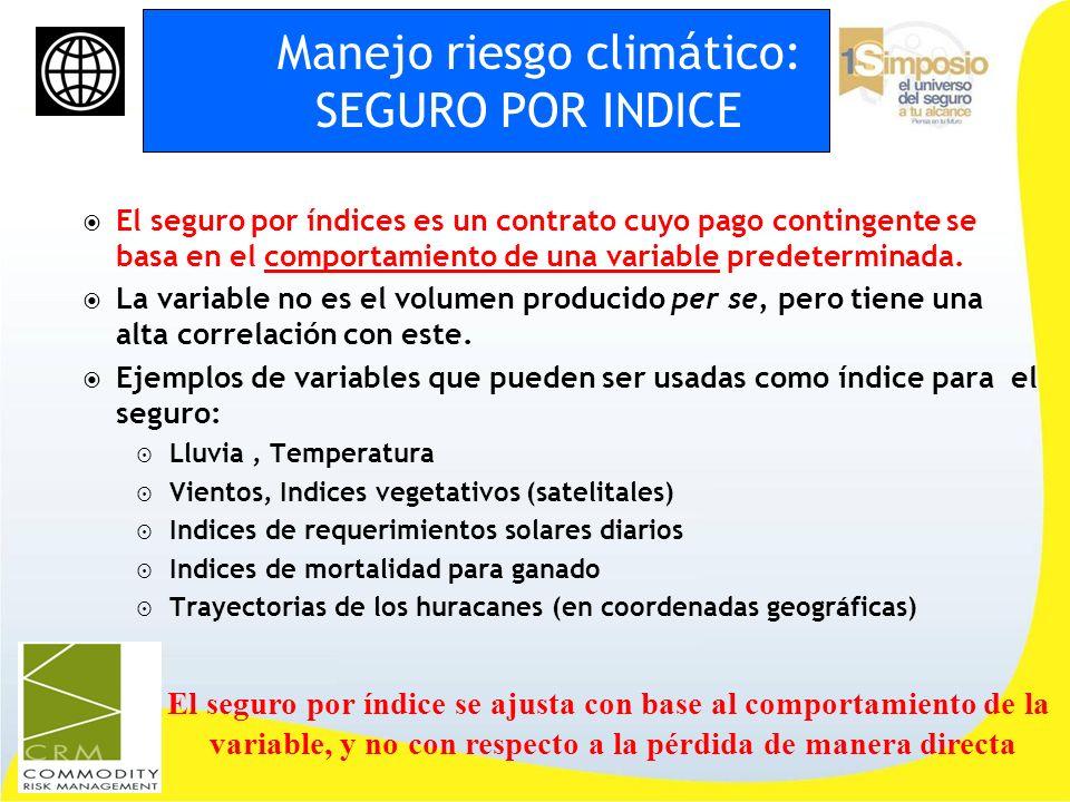 Manejo riesgo climático: SEGURO POR INDICE