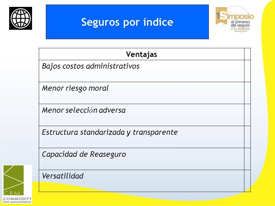 Seguros por índice Ventajas Bajos costos administrativos