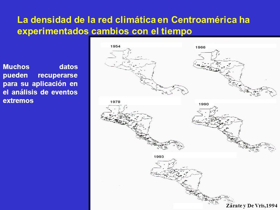 La densidad de la red climática en Centroamérica ha experimentados cambios con el tiempo