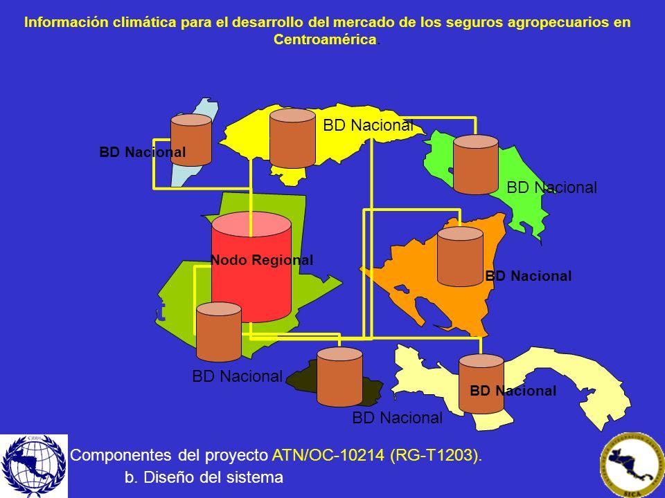 Internet BD Nacional BD Nacional BD Nacional BD Nacional