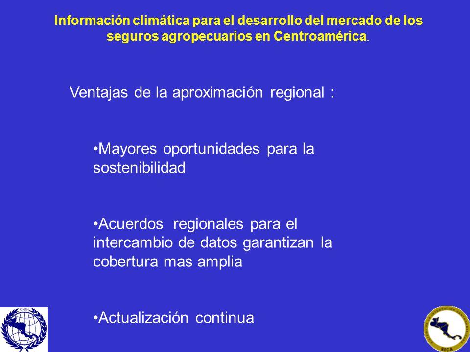 Ventajas de la aproximación regional :