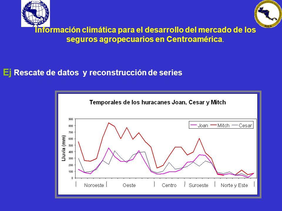 Ej Rescate de datos y reconstrucción de series