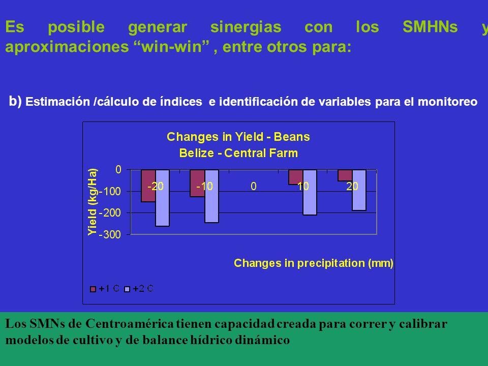 Es posible generar sinergias con los SMHNs y aproximaciones win-win , entre otros para: