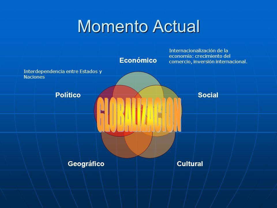 Momento Actual GLOBALIZACION