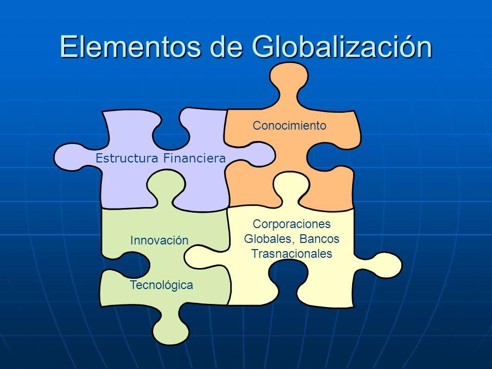 Elementos de Globalización