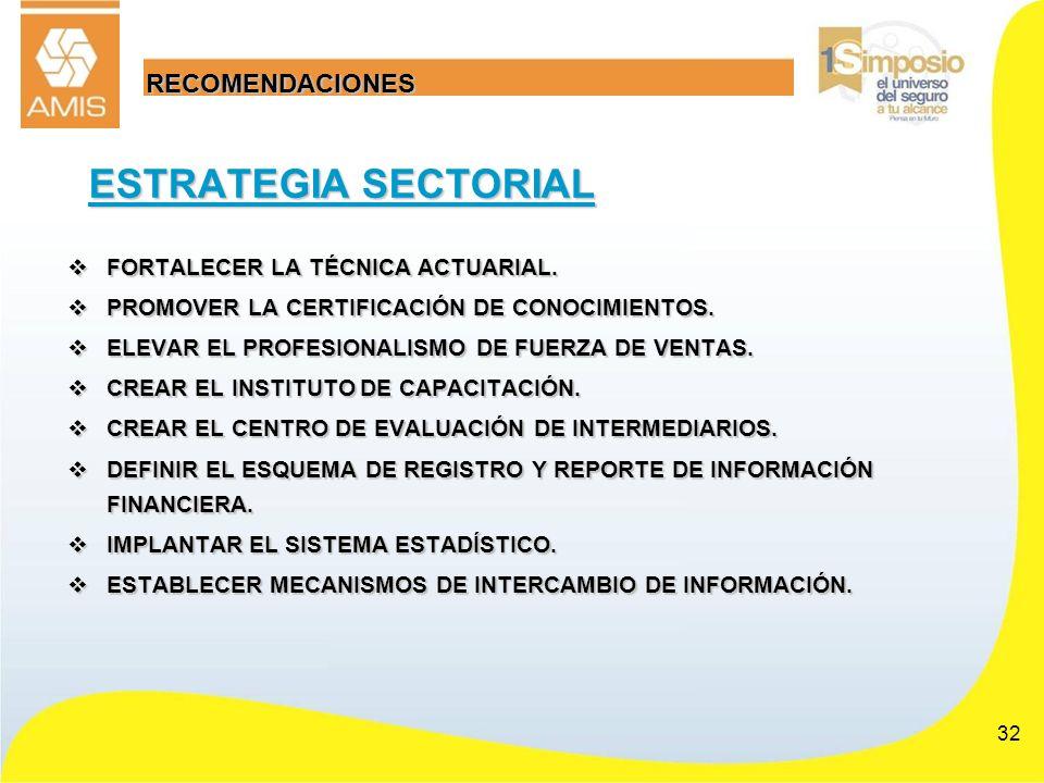 ESTRATEGIA SECTORIAL RECOMENDACIONES FORTALECER LA TÉCNICA ACTUARIAL.