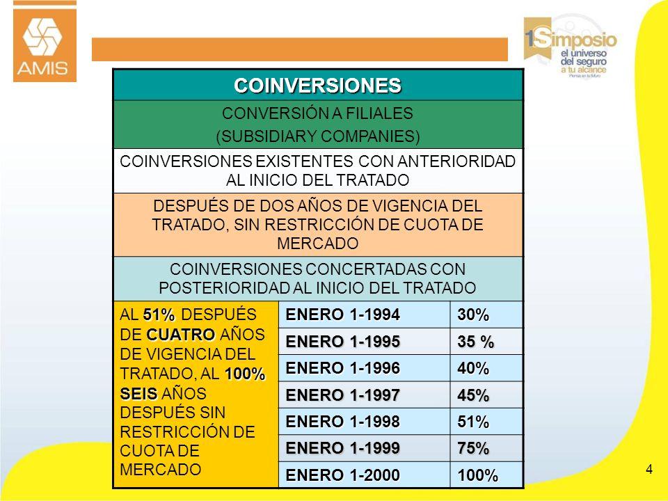 COINVERSIONES ENERO 1-1994 30% ENERO 1-1995 35 % ENERO 1-1996 40%