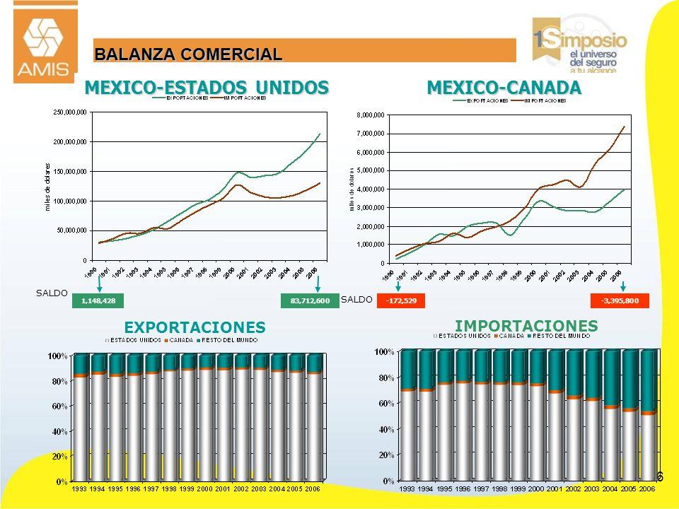 MEXICO-ESTADOS UNIDOS