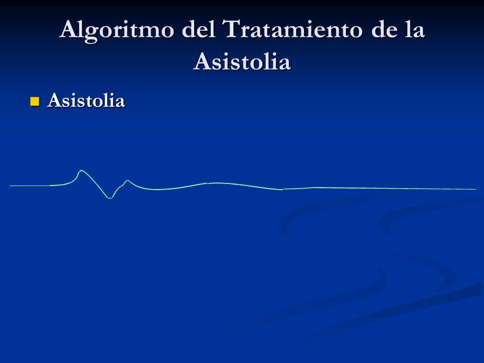 Algoritmo del Tratamiento de la Asistolia