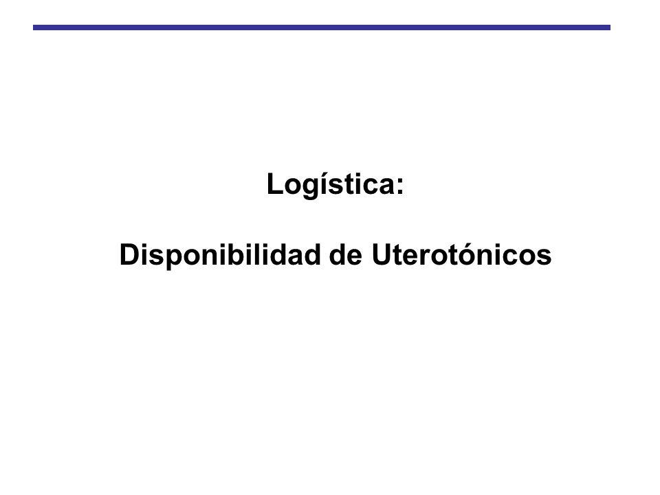 Logística: Disponibilidad de Uterotónicos